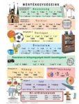 Mértékegységeink fixi- hátoldalon tanulói munkalap