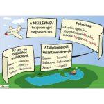 A melléknév oktatótabló